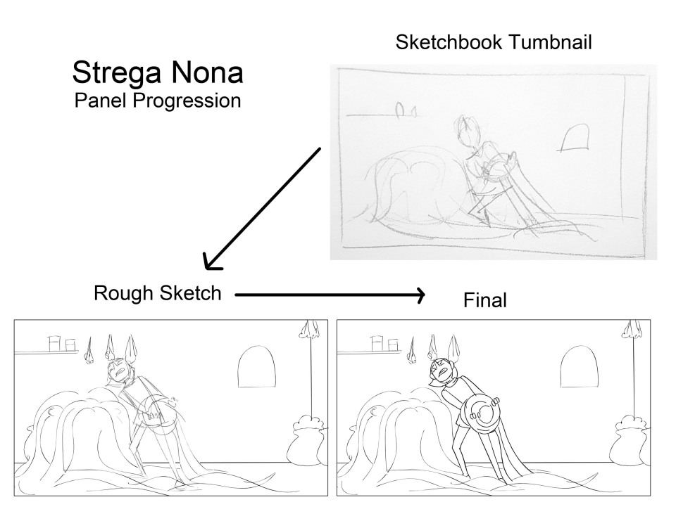 Strega Nona Panel Progression